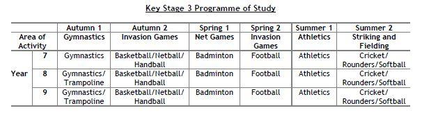 KS3-Program-of-Study