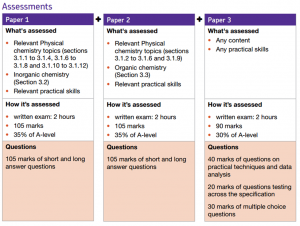 Picture 3 - Chemistry Assessment Overview